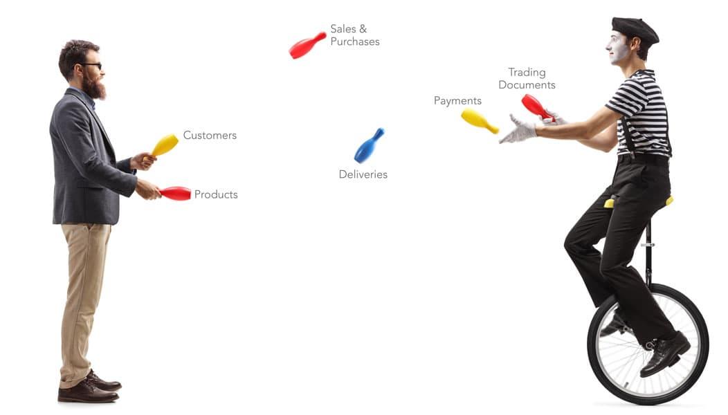 CTP: 7 BUSINESS TOOLS IN 1 SMART PLATFORM