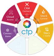 EdgeCTP Stock Plan